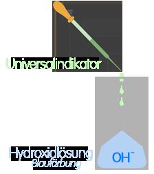 PNG Nachweis von Hydroxidionen