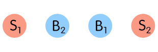 PNG Korrespondierende Säure-Base-Paare