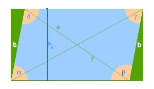 PNG Parallelogramm