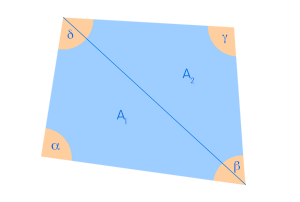 PNG Viereck allgemein