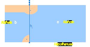 PNG rechtwinkliges Dreieck