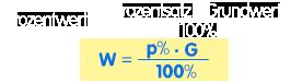 PNG Prozentwert gesucht